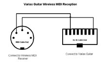 Vetta and Variax Wireless Diagram 1